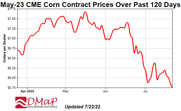 Cme Corn Futures Quotes: Dairy Markets & Policy